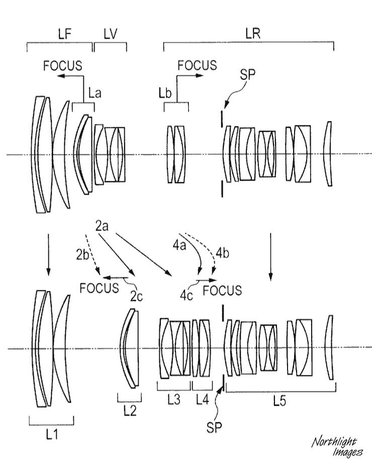 70-200 design