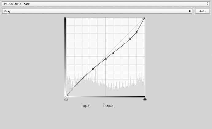 ifa-11 abw curve