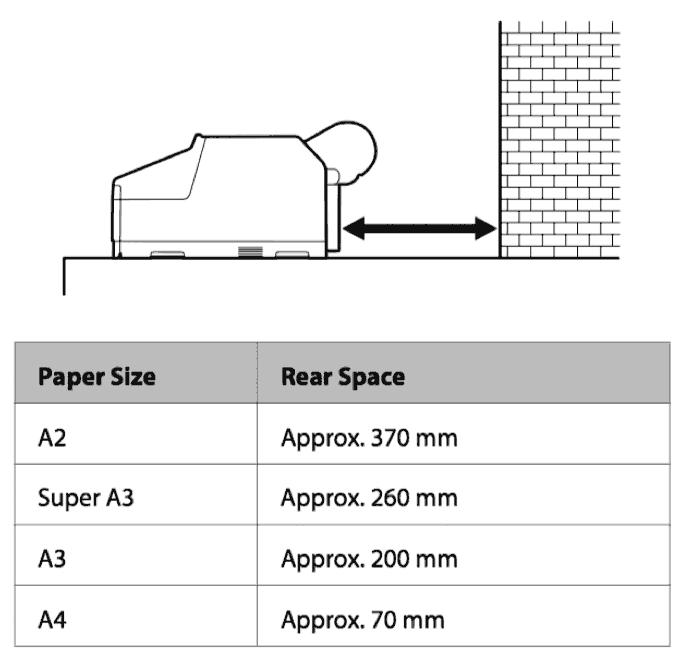 rear space