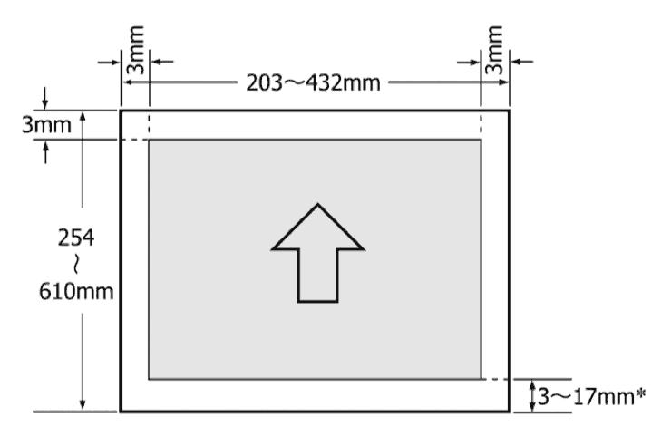 sheet paper borders