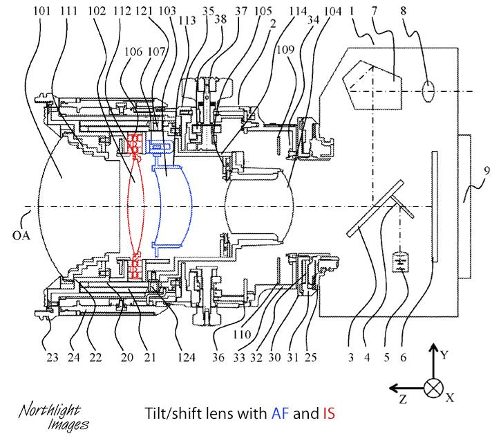 TS image stabiliser and AF