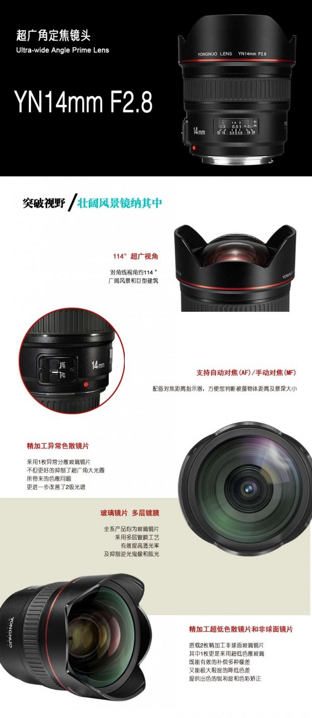 14mm lens