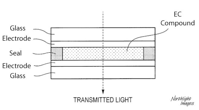 EC filter unit