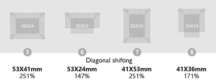 diagonal shifting