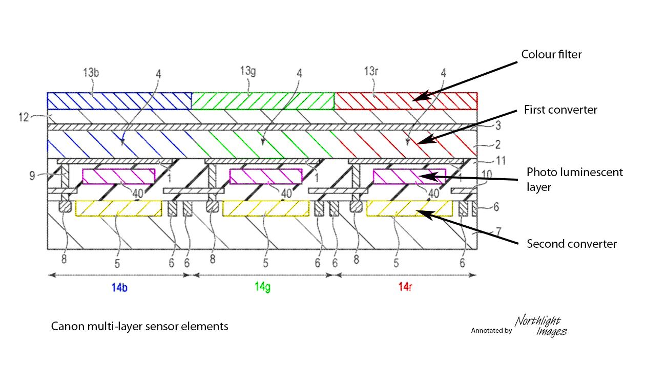 multi-sensor-1