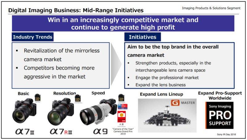 sony as top camera company