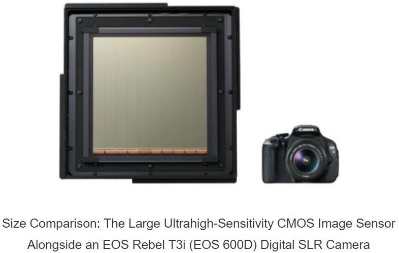 Canon 20cm sensor