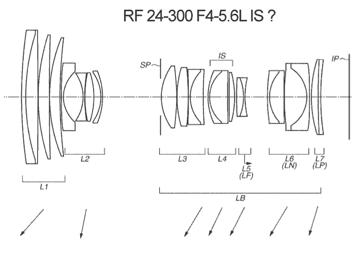 rf24-300 F4-5.6