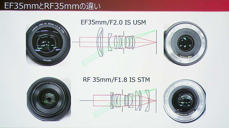 35mm-designs-1