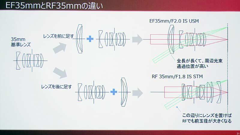 35mm-designs-2