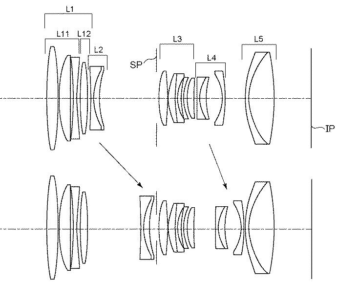 rf macro design 1