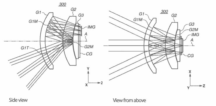 catadioptric optics