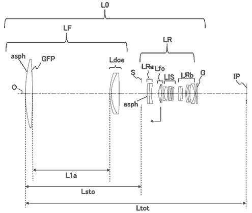 patent 500 - 600 DO