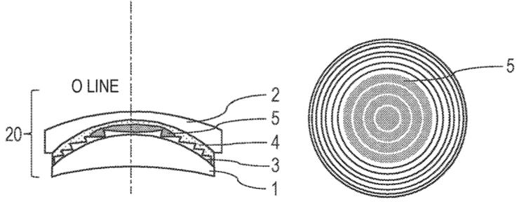 do-optics-element