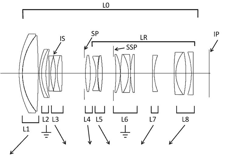 RF 70-200 f/2.8
