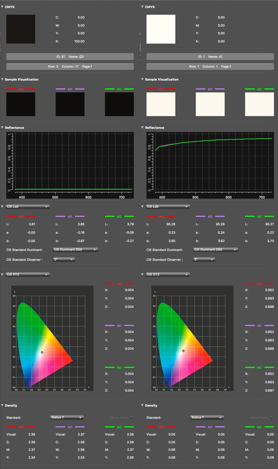 bw-measurements