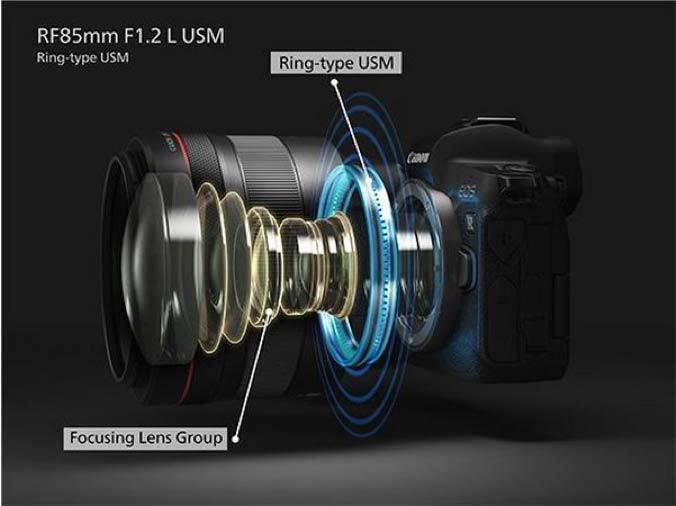 RF 85mm f1.2