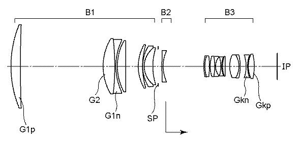 rf-long-lens