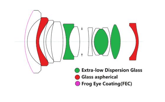 15mm-internal