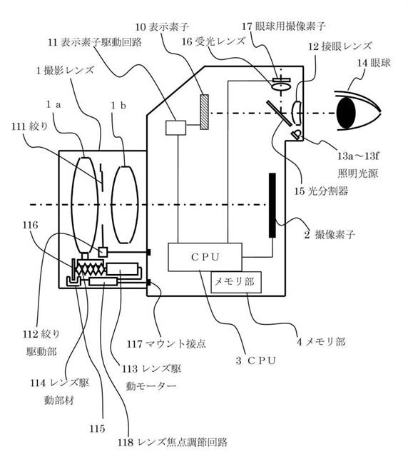 eye controlled AF