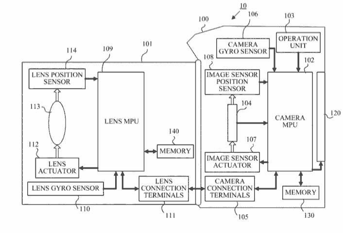 canon-sensor-IS