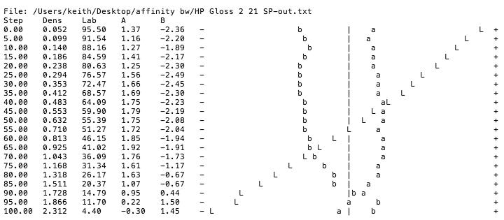 HP-gloss-output