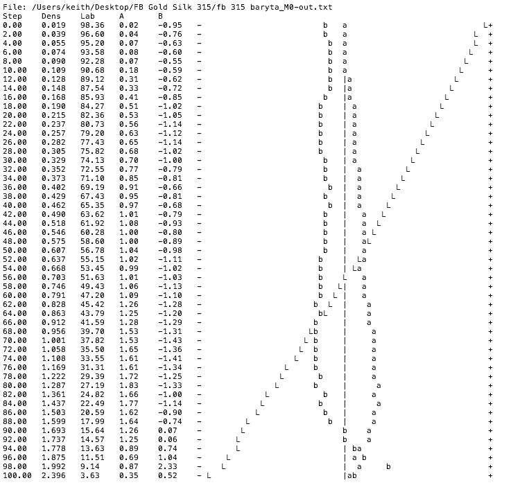 baryta-bw-linearity