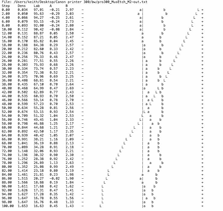 mus-etch-PS-print