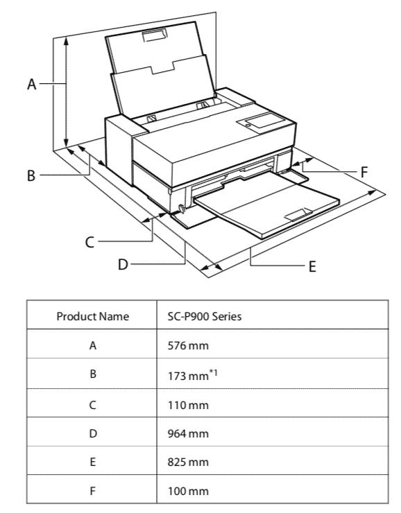 P900-size