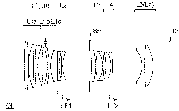 macro-80mm