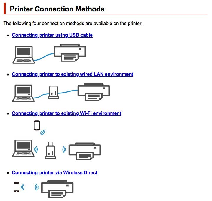 connection-methods
