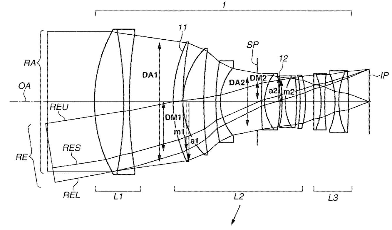 130mm_f1-4
